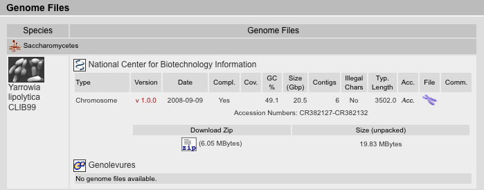 Genome Files View